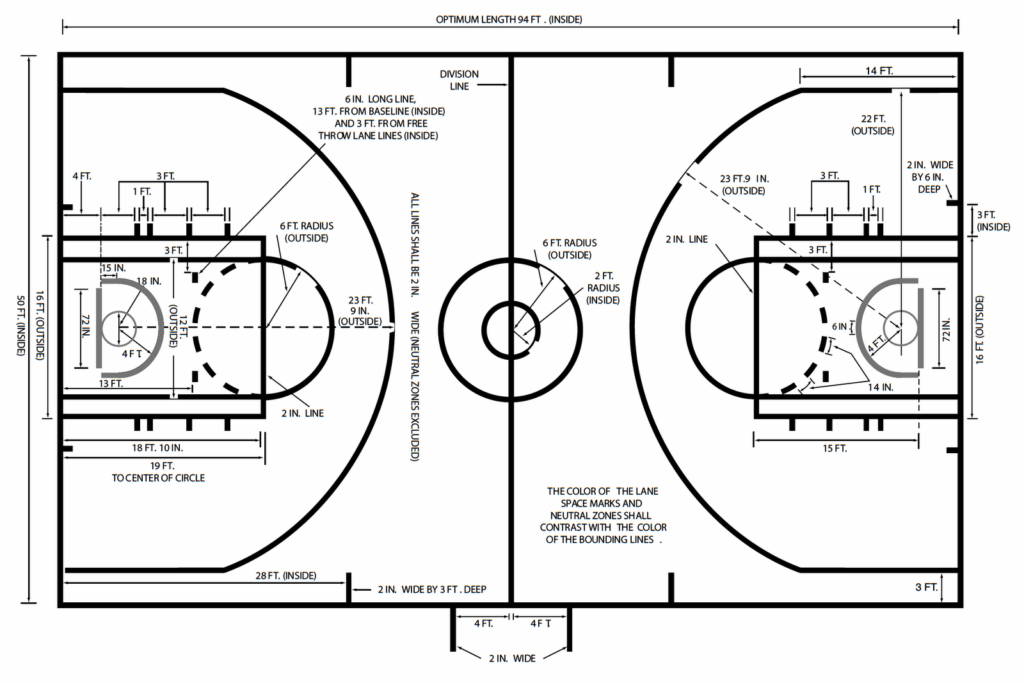 Way to Draw a Basketball Court